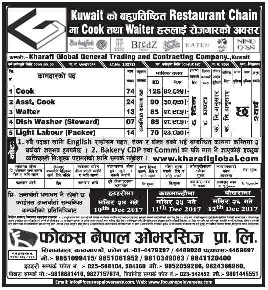 Jobs in Kuwait for Nepali, Salary Rs 42,625