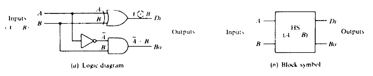tech2play: Binary Subtraction
