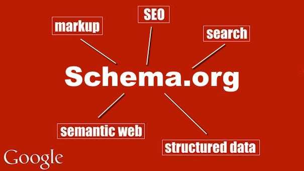 Cara Memasang Schema.org Struktur Blogger Lengkap