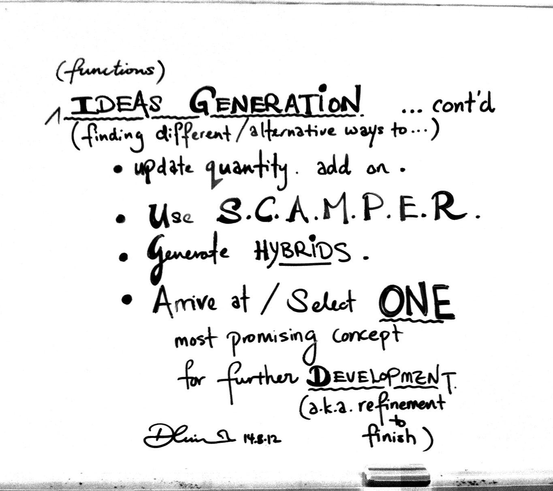 Design Journal Sos How To Use S C A M P E R For