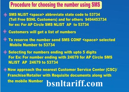 BSNL Choose Your Mobile Number Procedure by SMS and Internet
