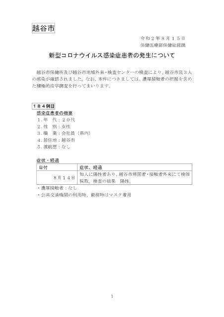 新型コロナウイルス感染症患者の発生について(8月15日発表)