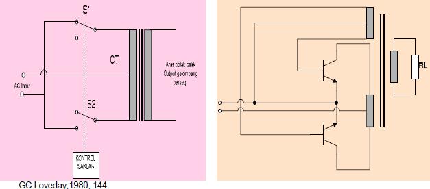 Gambar 6.23: Dasar Rangkaian Inverter