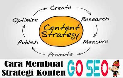 Cara Membuat Strategi Konten