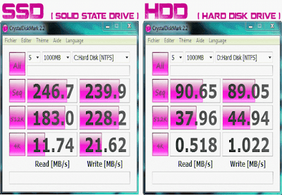 الفرق- بين- أقراص -ssd- و- hdd -وأيهما -تختار- لحاسوبك