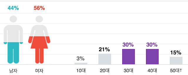 Screen%2BShot%2B2016-05-07%2Bat%2B9.46.3