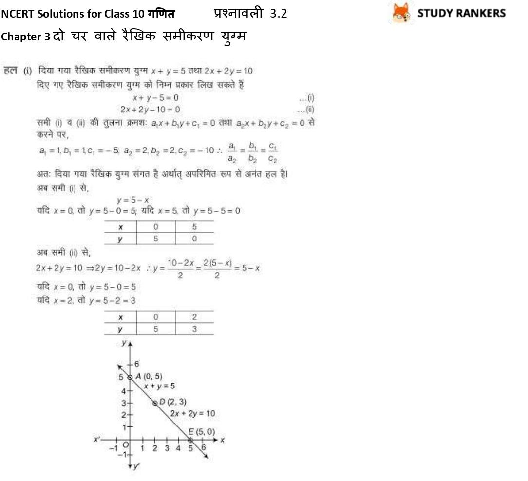 NCERT Solutions for Class 10 Maths Chapter 3 दो चर वाले रैखिक समीकरण युग्म प्रश्नावली 3.2 Part 7