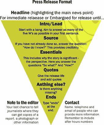 How to write a good press release headline capitalization