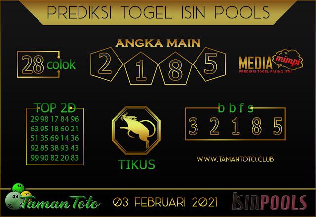 Prediksi Togel ISIN TAMAN TOTO 04 FEBRUARI 2021