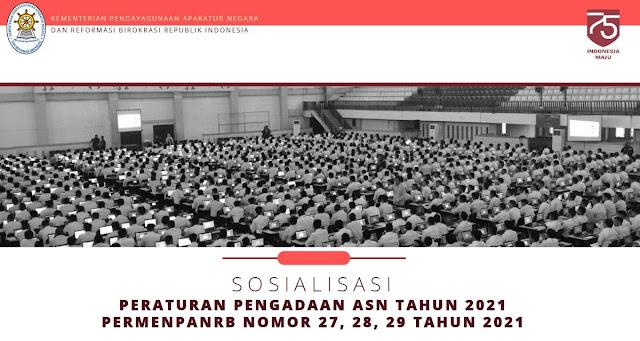 Permen PANRB Nomor 27, 28, 29 Tahun 2021