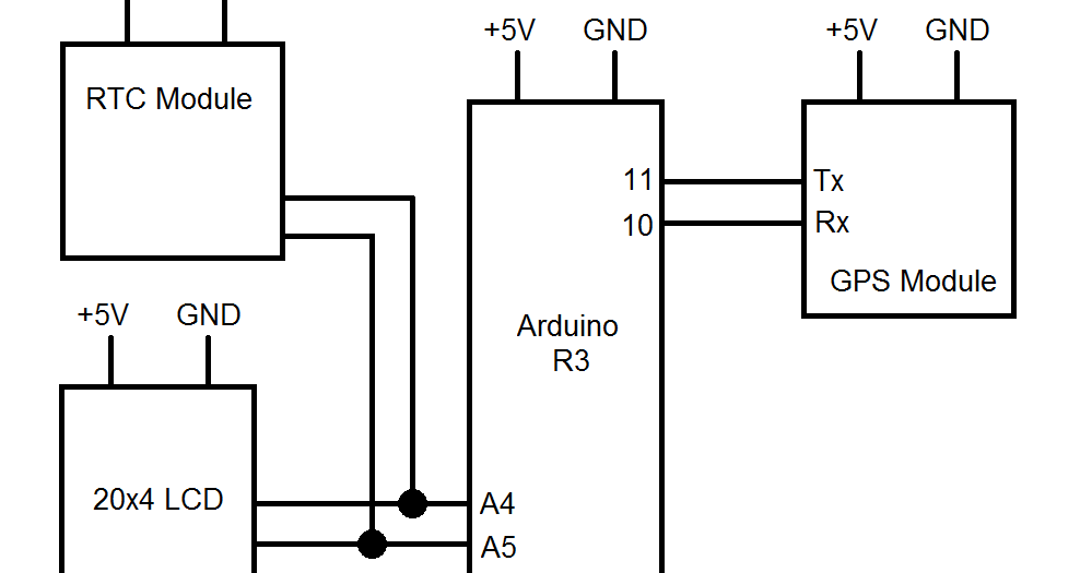 The Answer is 42!!: Arduino Sidereal Clock Using GPS module