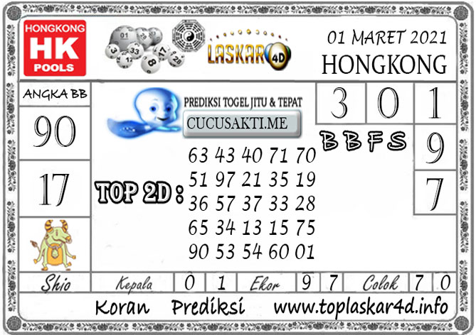 Prediksi Togel HONGKONG LASKAR4D 01 MARET 2021