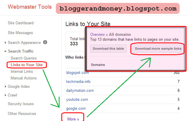 How to use Google's Disavow Links Tool