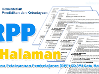 Download RPP 1 Lembar Kelas 1,2,3,4,5 & 6 K13 SD/MI