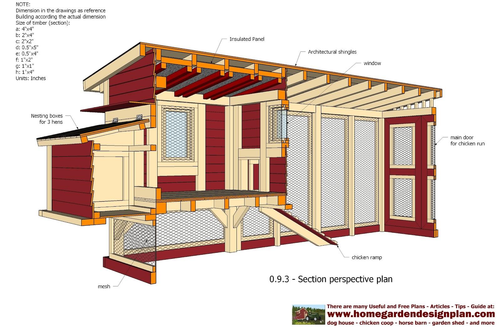 home garden plans M101 Chicken Coop Plans Construction Chicken – Chicken Coop With Garden Roof Plans