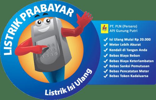 Metro Reload - Daftar Harga Token PLN Prabayar Termurah Nasional