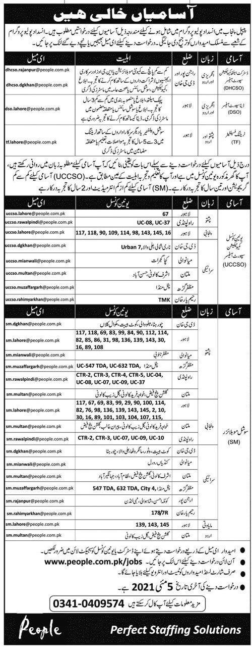 Pakistan Polio Eradication Program Jobs 2021 in Pakistan