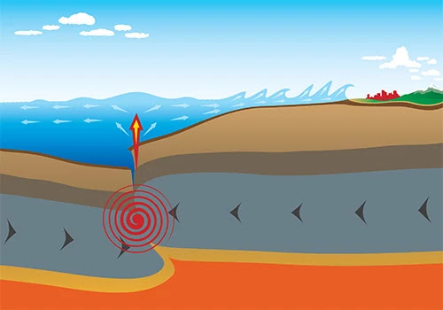 ¿Qué es un Tsunami y cómo se clasifican?