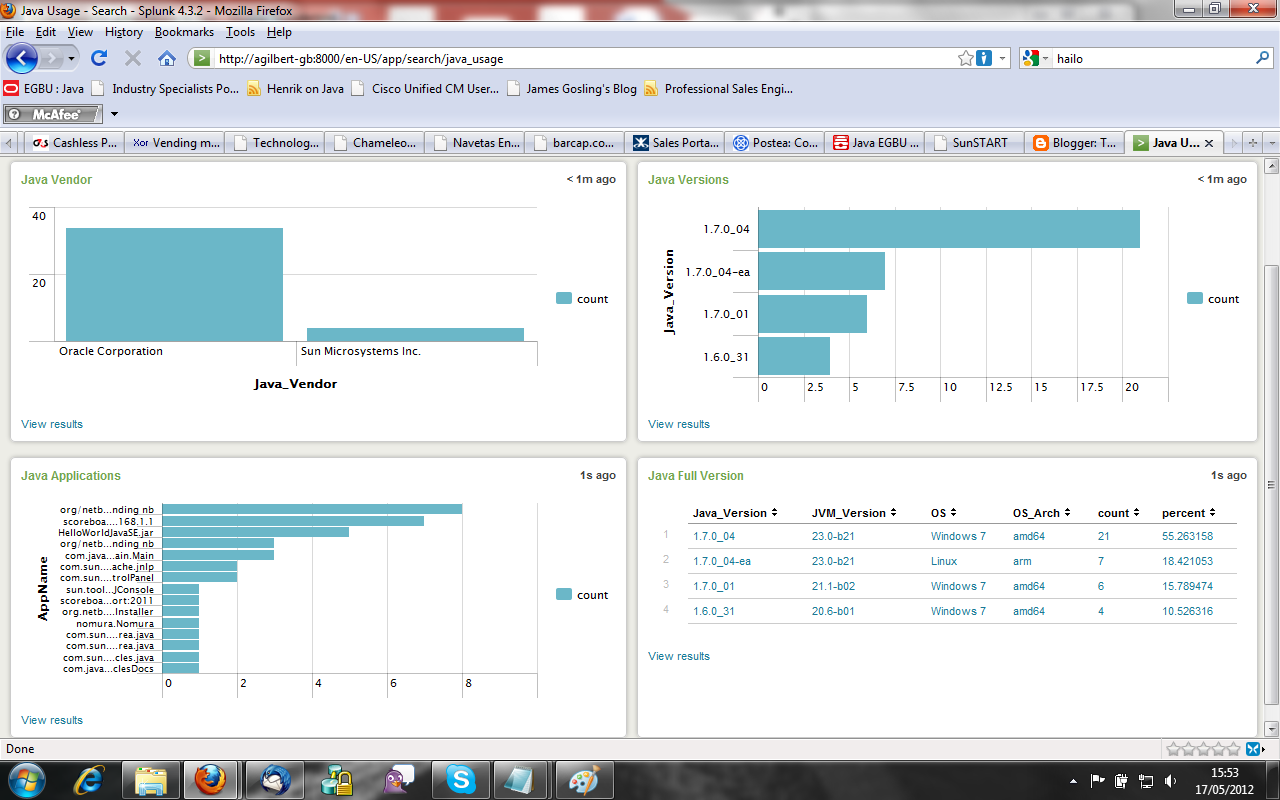Using the Java Usage Tracker feature with Splunk   Tales from Java Land