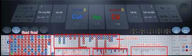 cách chơi baccarat tại thiên hạ bet