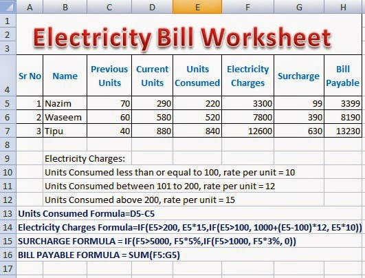 Electricity Bill Calculation Chart