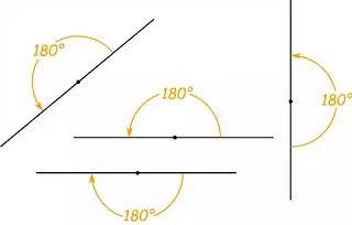 কোণ কাকে বলে (what is angle)-সরল কোণ (straight angle)