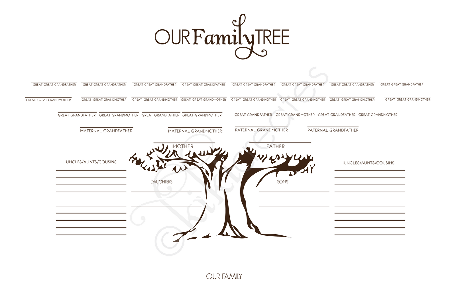 Printable Family Tree Chart 5 Generations Empty To Fill In Oneself Images