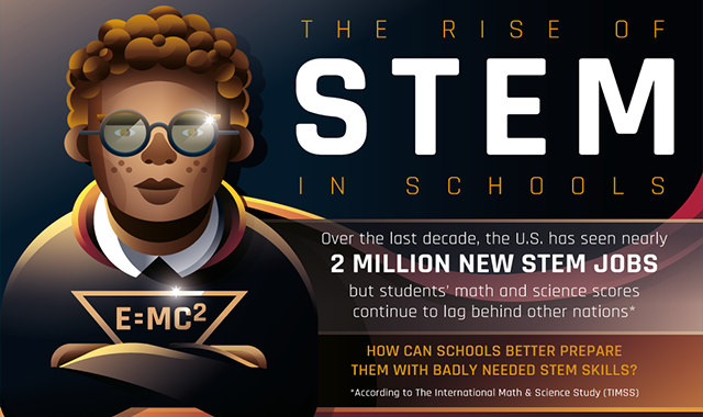 The Increase of STEM in Schools
