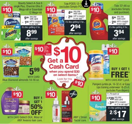 20 CVS Cash Card Deals 12/8-12/14