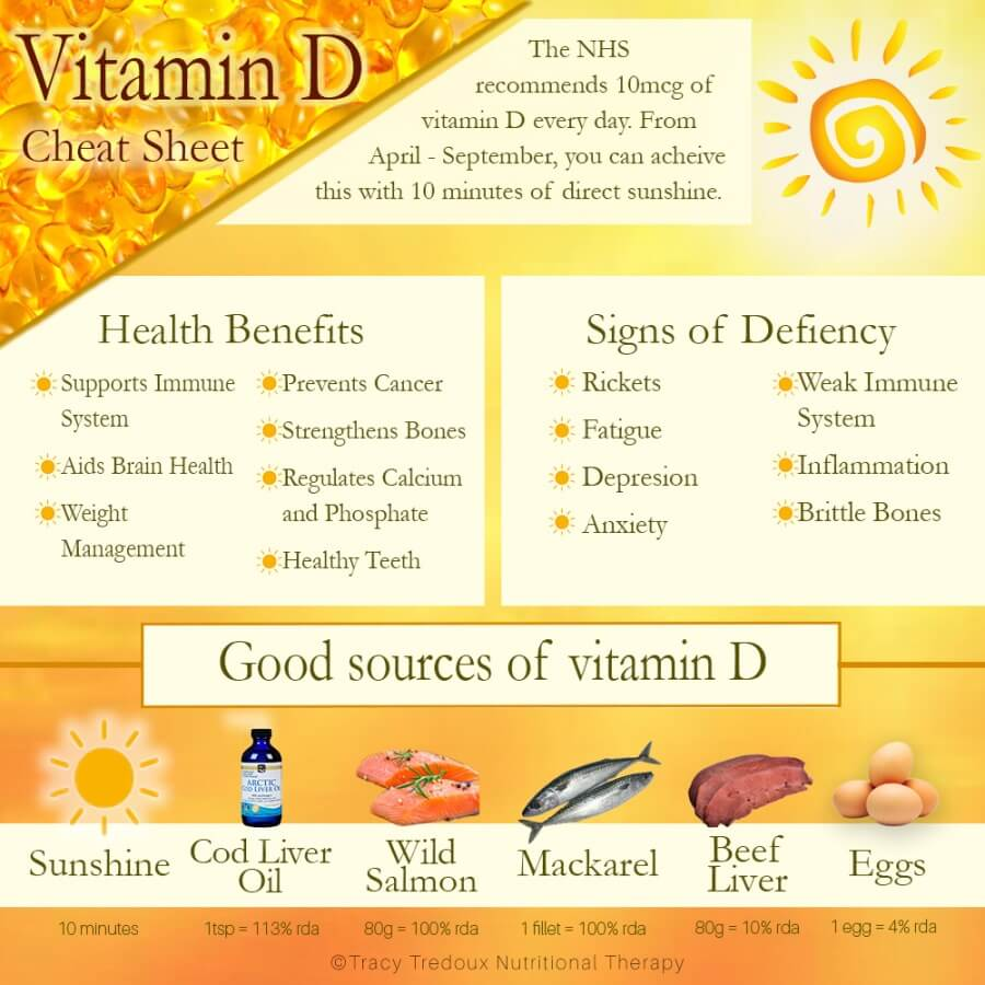 Vitamin D Help Fight COVID-19
