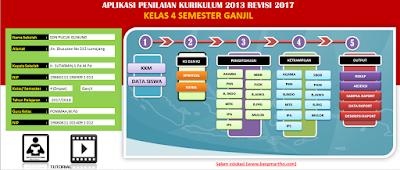 Aplikasi Raport SD/ MI 4 Kurikulum 2013 Revisi 2017
