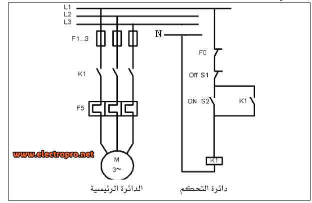 كتاب تقنية التحكم المبرمج (تطبيقات عملية)