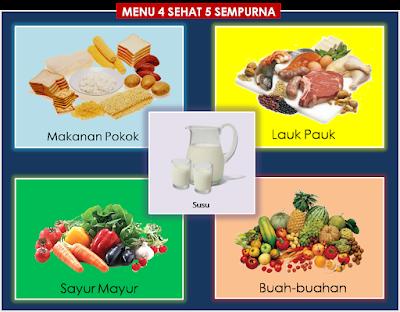 Makanan 4 Sehat 5 Sempurna Untuk Keluarga