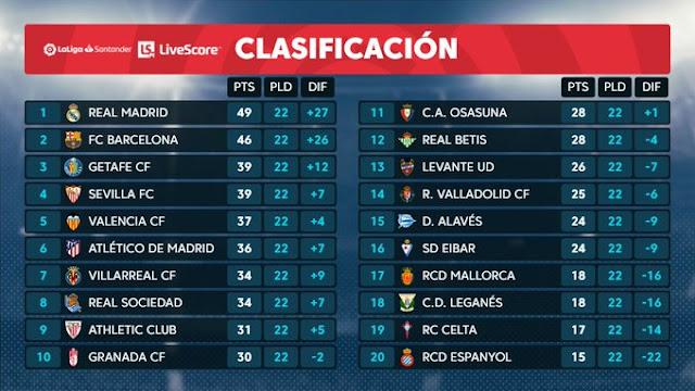 Prediksi Deportivo Alaves vs Eibar — 8 Februari 2020