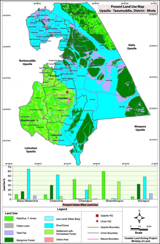 Tazumuddin Upazila Land Use Mouza Map Bhola District Bangladesh