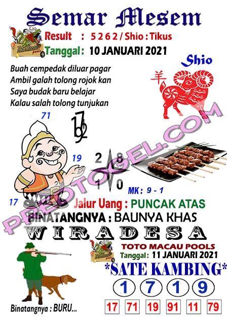 Syair Semar Mesem Toto Macau Senin 11 Januari 2021