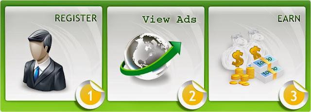 2 - الربح عن طريق الإعلانات .