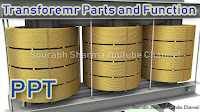 Transformer parts and function