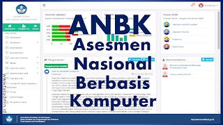Login Web ANBK