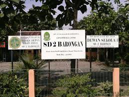 Profil Perpustakaan Sekolah SD II BARONGAN, Desa SUMBERAGUNG, Bantul Yogyakarta
