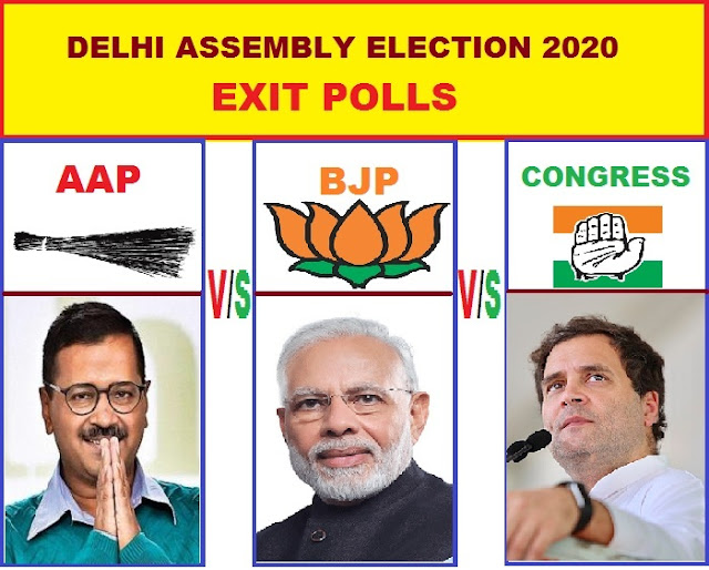 Delhi Election Exit Polls 2020 | AAP vs BJP vs CONGRESS