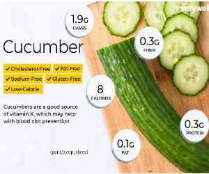 how many calories in a cucumber