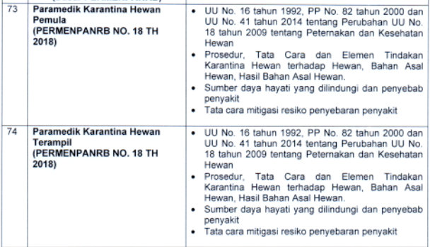 kisi kisi materi skb Paramedik Karantina Hewan Pemula Terampil formasi cpns tahun 2021 tomatalikuang.com