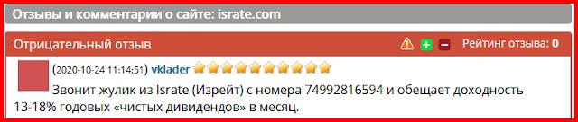 Компания Rate мошенники