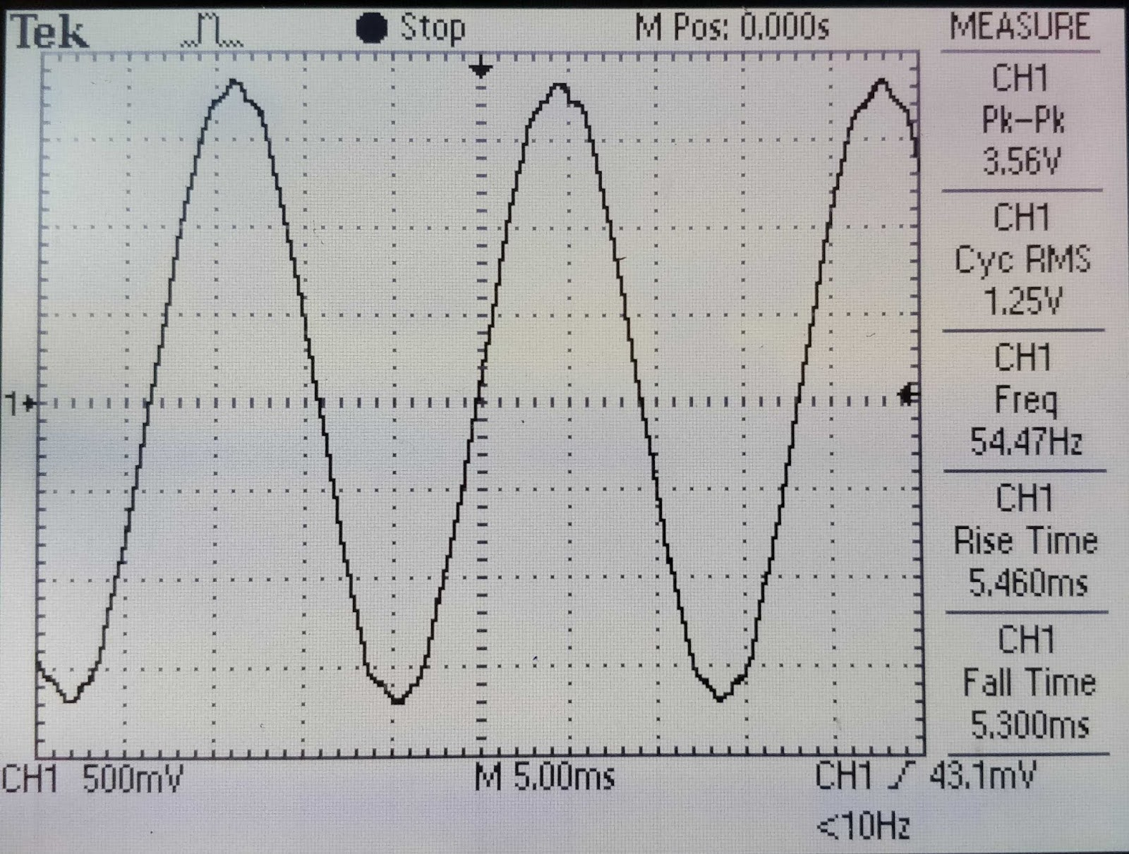 Things In Motion How To Estimate The Torque Of A Bldc