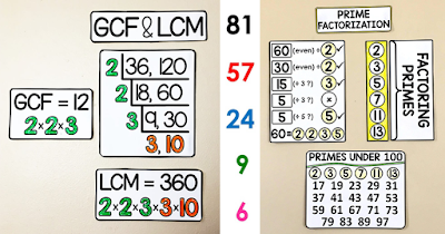 Finding GCF and LCM with the Upside-down Cake Method