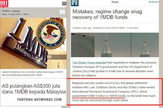 """<img src=""""FORTUNA NETWORKS.COM.jpg"""" alt=""""AMERIKA PULANGKAN US$300 JUTA DARIPADA DANA 1MDB KEPADA MALAYSIA"""">"""