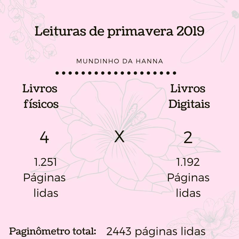 Leituras de primavera 2019