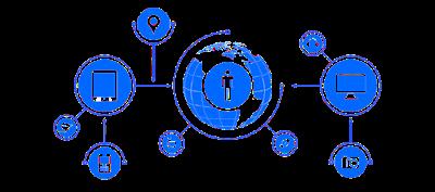 softwarequery.com-internet