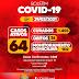 Jaguarari registra 08 novos casos de coronavírus no Boletim desta segunda-feira (29)